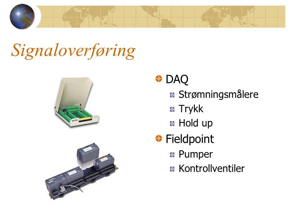 Signaloverføring DAQ Strømningsmålere Trykk Hold up Fieldpoint Pumper Kontrollventiler