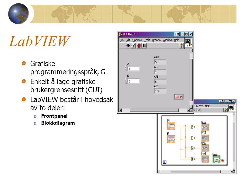 LabVIEW Grafiske programmeringsspråk, G Enkelt å lage grafiske brukergrensesnitt (GUI) LabVIEW består i hovedsak av to deler: Frontpanel Blokkdiagram