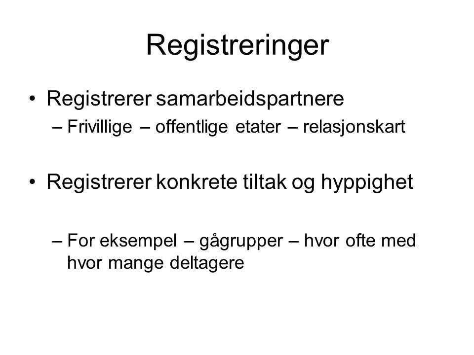 Registreringer Registrerer samarbeidspartnere –Frivillige – offentlige etater – relasjonskart Registrerer konkrete tiltak og hyppighet –For eksempel –
