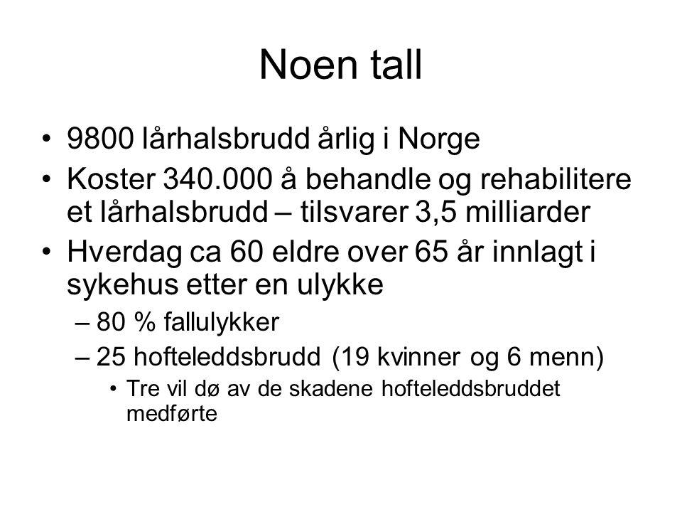 Noen tall 9800 lårhalsbrudd årlig i Norge Koster 340.000 å behandle og rehabilitere et lårhalsbrudd – tilsvarer 3,5 milliarder Hverdag ca 60 eldre ove