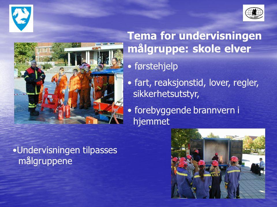 Tema for undervisningen målgruppe: skole elver førstehjelp fart, reaksjonstid, lover, regler, sikkerhetsutstyr, forebyggende brannvern i hjemmet Undervisningen tilpasses målgruppene