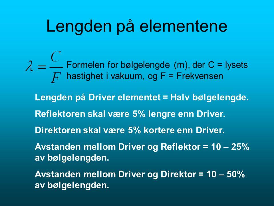 Lengden på elementene Formelen for bølgelengde (m), der C = lysets hastighet i vakuum, og F = Frekvensen Lengden på Driver elementet = Halv bølgelengde.