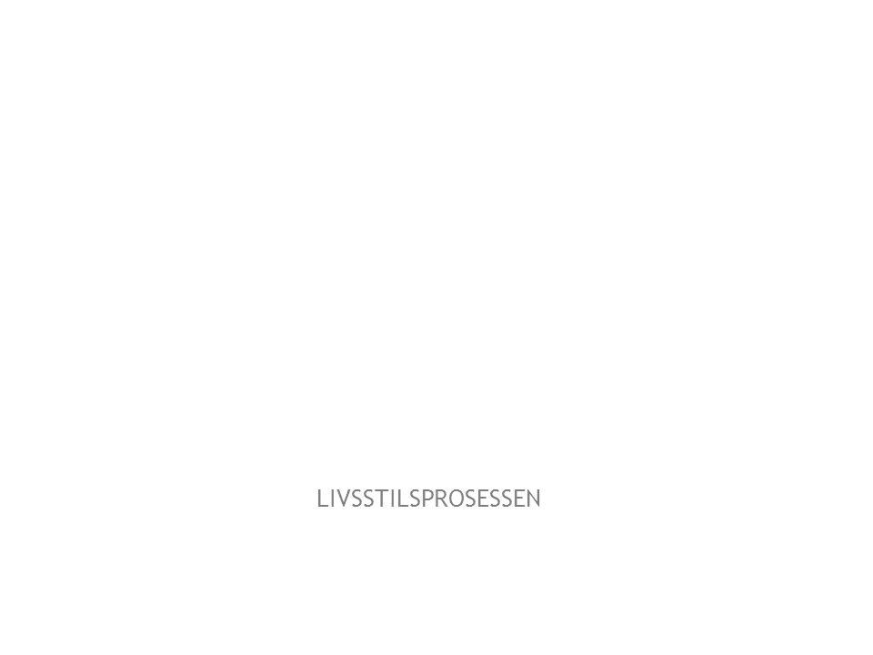 LIVSSTILSPROSESSEN