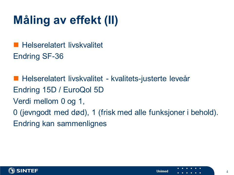 Unimed 4 Måling av effekt (II) Helserelatert livskvalitet Endring SF-36 Helserelatert livskvalitet - kvalitets-justerte leveår Endring 15D / EuroQol 5