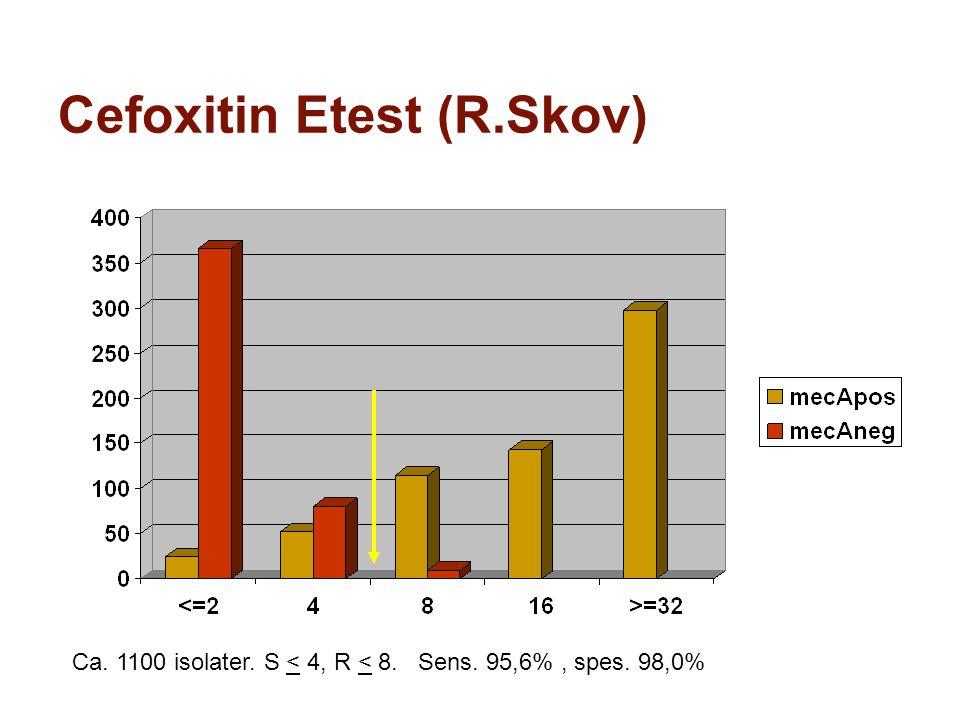 Cefoxitin Etest (R.Skov) Ca. 1100 isolater. S < 4, R < 8. Sens. 95,6%, spes. 98,0%