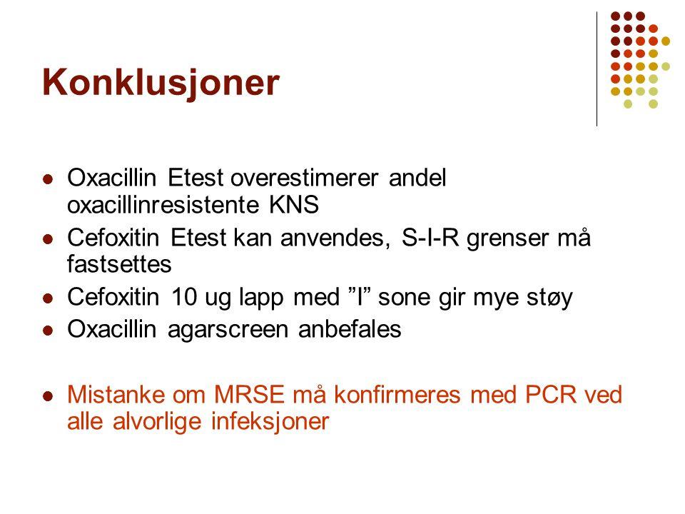 Konklusjoner Oxacillin Etest overestimerer andel oxacillinresistente KNS Cefoxitin Etest kan anvendes, S-I-R grenser må fastsettes Cefoxitin 10 ug lap
