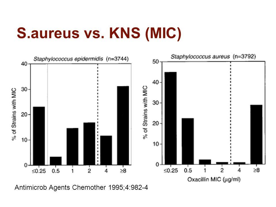 S.aureus/KNS og cefoxitin R.Skov, JAC, 2005;55:157-61 69 av 344 isolater kategorisert som I – krever supplerede testing