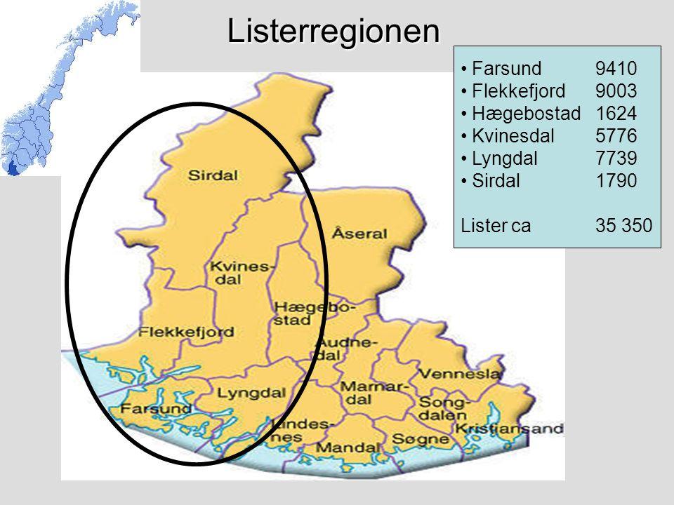Helsenettverk Lister Samarbeidet skal struktureres gjennom Avtaler Kommuner og regionale helseforetak /helseforetak skal inngå lokale samarbeidsavtaler innen 1.1.2012