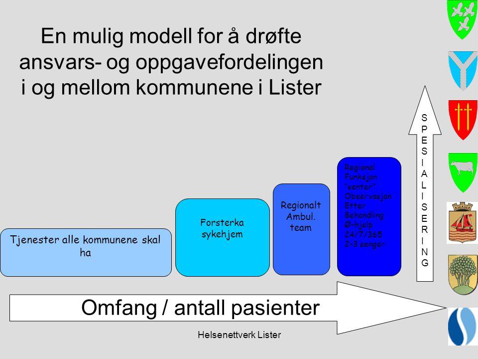 Helsenettverk Lister En mulig modell for å drøfte ansvars- og oppgavefordelingen i og mellom kommunene i Lister Omfang / antall pasienter Tjenester al