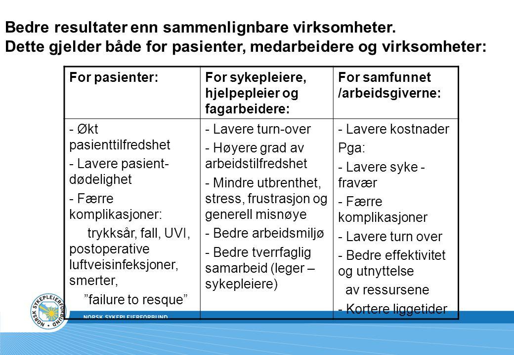 For pasienter:For sykepleiere, hjelpepleier og fagarbeidere: For samfunnet /arbeidsgiverne: - Økt pasienttilfredshet - Lavere pasient- dødelighet - Fæ