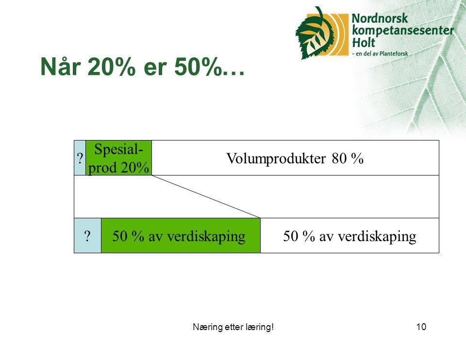 Næring etter læring!10 Når 20% er 50%… Spesial- prod 20% 50 % av verdiskaping Volumprodukter 80 % 50 % av verdiskaping .