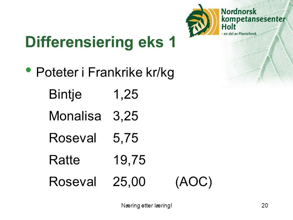 Næring etter læring!20 Differensiering eks 1 Poteter i Frankrike kr/kg Bintje1,25 Monalisa3,25 Roseval5,75 Ratte19,75 Roseval25,00 (AOC)