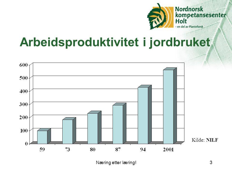 Næring etter læring!3 Arbeidsproduktivitet i jordbruket Kilde: NILF