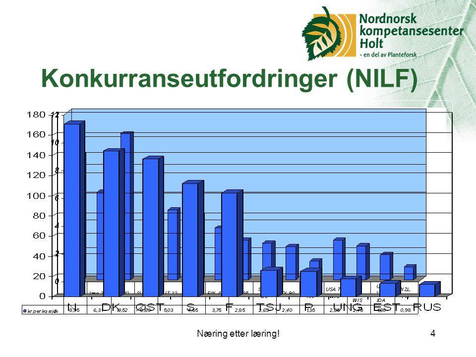 Næring etter læring!4 Konkurranseutfordringer (NILF)