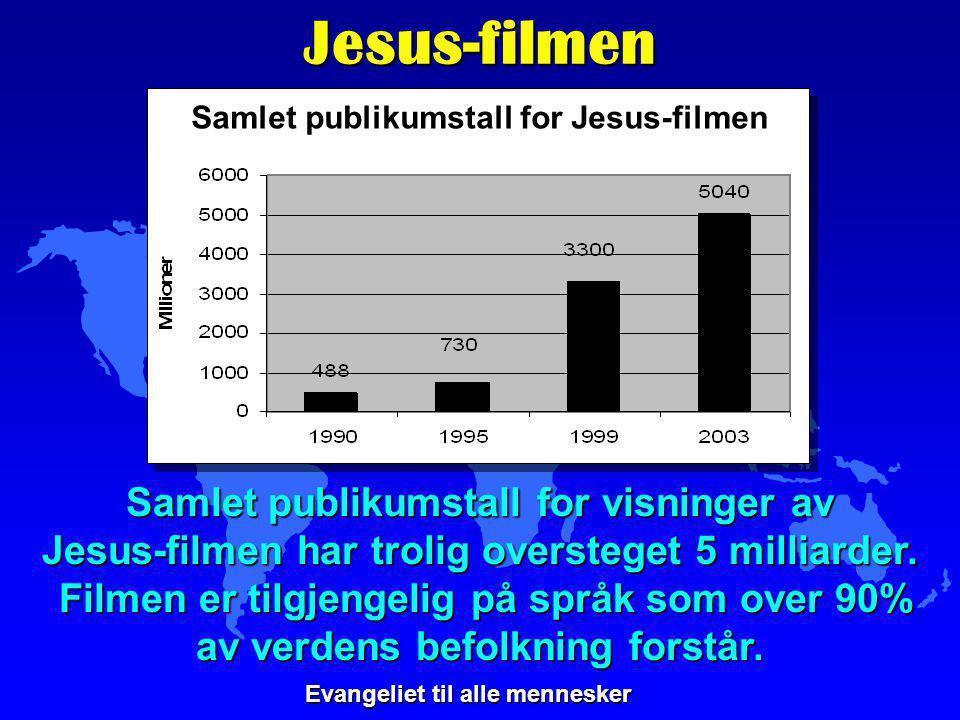 Jesus-filmen Evangeliet til alle mennesker Samlet publikumstall for Jesus-filmen Samlet publikumstall for visninger av Jesus-filmen har trolig overste