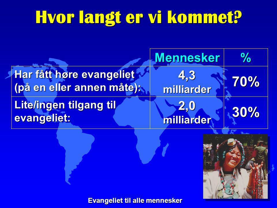 Hvor langt er vi kommet? Evangeliet til alle mennesker Mennesker% Har fått høre evangeliet (på en eller annen måte): 4,3 milliarder 70% Lite/ingen til