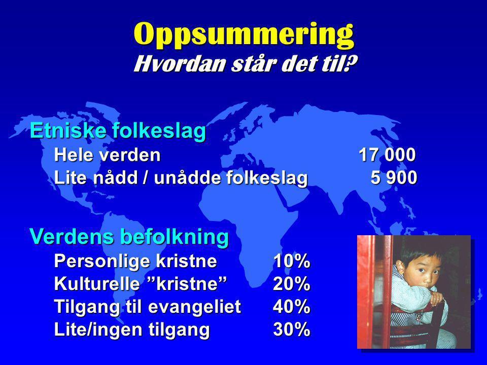 """Etniske folkeslag Hele verden 17 000 Lite nådd / unådde folkeslag5 900 Oppsummering Verdens befolkning Personlige kristne 10% Kulturelle """"kristne"""" 20%"""