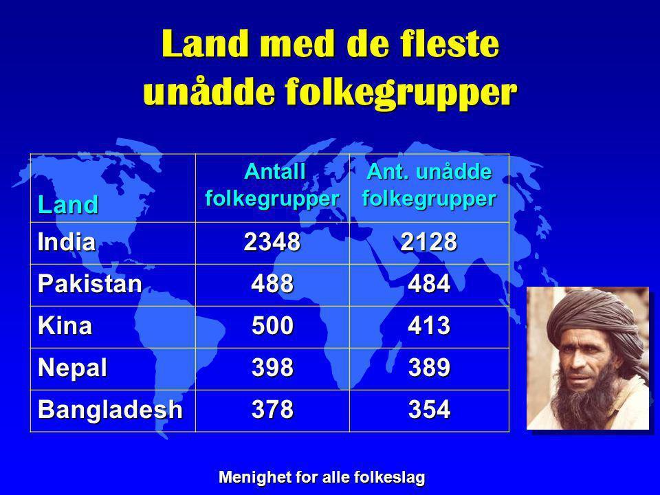 Land med de fleste unådde folkegrupper Menighet for alle folkeslag Land Antall folkegrupper Antall folkegrupper Ant. unådde folkegrupper India23482128