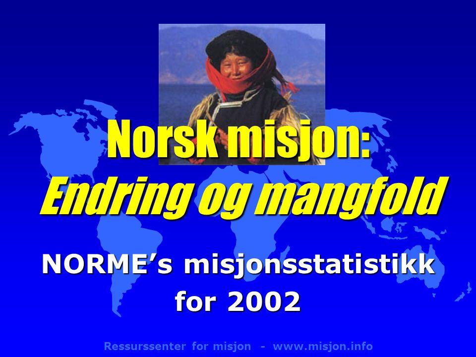 Ressurssenter for misjon - www.misjon.info NORME's misjonsstatistikk for 2002 Norsk misjon: Endring og mangfold