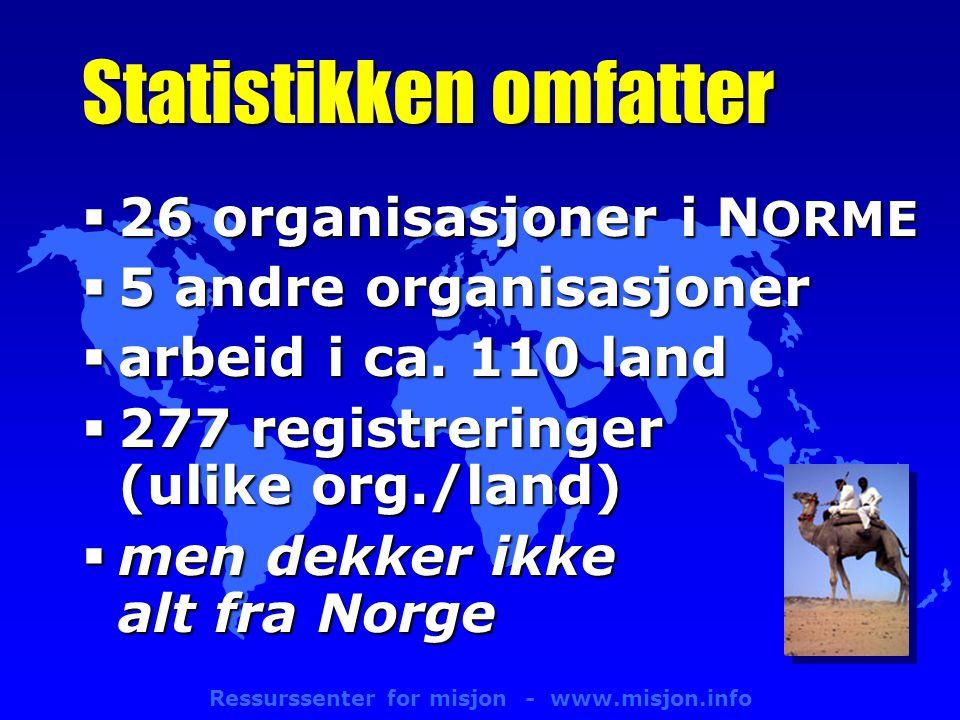 Ressurssenter for misjon - www.misjon.info Statistikken omfatter  26 organisasjoner i N ORME  5 andre organisasjoner  arbeid i ca.