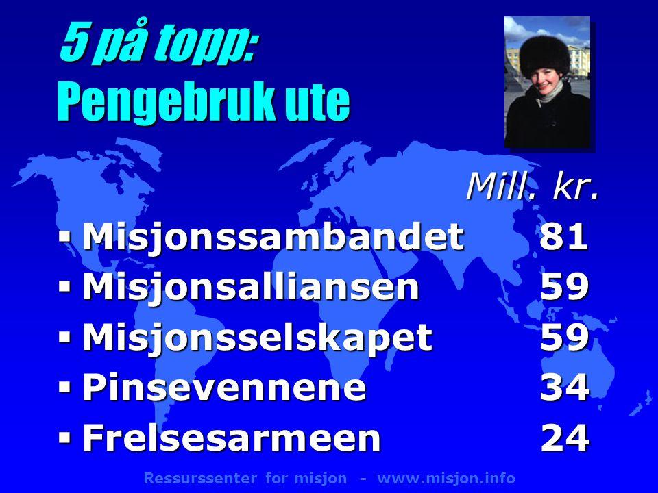 Ressurssenter for misjon - www.misjon.info 5 på topp: Pengebruk ute Mill.