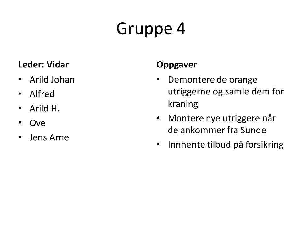 Gruppe 4 Leder: Vidar Arild Johan Alfred Arild H. Ove Jens Arne Oppgaver Demontere de orange utriggerne og samle dem for kraning Montere nye utriggere