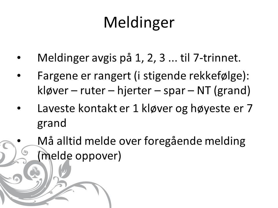 Meldinger Meldinger avgis på 1, 2, 3...til 7-trinnet.