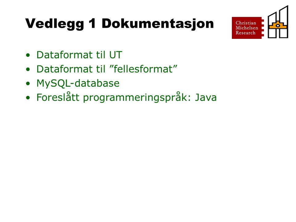 Vedlegg 1 Dokumentasjon Dataformat til UT Dataformat til fellesformat MySQL-database Foreslått programmeringspråk: Java