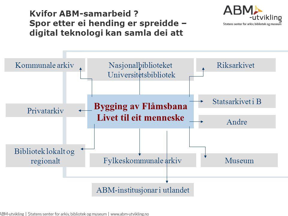 http://www.abm-utvikling.no Statens senter for arkiv, bibliotek og museum Kvifor ABM-samarbeid .