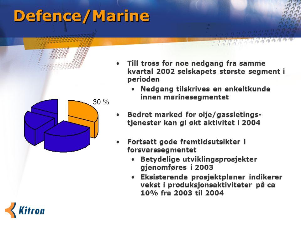 Defence/Marine 30 % Till tross for noe nedgang fra samme kvartal 2002 selskapets største segment i perioden Nedgang tilskrives en enkeltkunde innen marinesegmentet Bedret marked for olje/gassletings- tjenester kan gi økt aktivitet i 2004 Fortsatt gode fremtidsutsikter i forsvarssegmentet Betydelige utviklingsprosjekter gjenomføres i 2003 Eksisterende prosjektplaner indikerer vekst i produksjonsaktiviteter på ca 10% fra 2003 til 2004 Till tross for noe nedgang fra samme kvartal 2002 selskapets største segment i perioden Nedgang tilskrives en enkeltkunde innen marinesegmentet Bedret marked for olje/gassletings- tjenester kan gi økt aktivitet i 2004 Fortsatt gode fremtidsutsikter i forsvarssegmentet Betydelige utviklingsprosjekter gjenomføres i 2003 Eksisterende prosjektplaner indikerer vekst i produksjonsaktiviteter på ca 10% fra 2003 til 2004