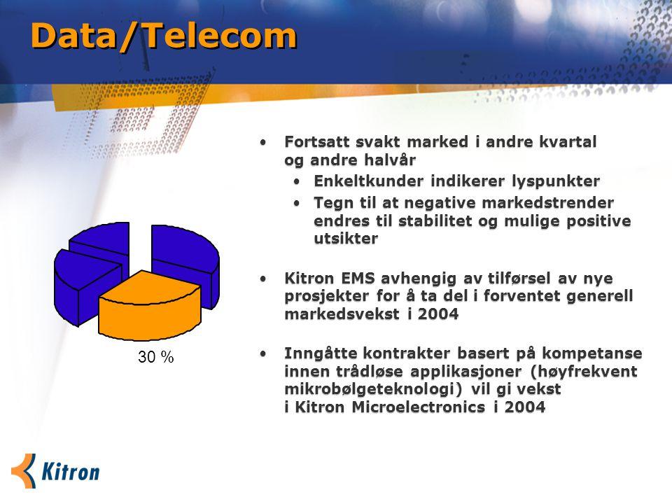 Data/Telecom 30 % Fortsatt svakt marked i andre kvartal og andre halvår Enkeltkunder indikerer lyspunkter Tegn til at negative markedstrender endres til stabilitet og mulige positive utsikter Kitron EMS avhengig av tilførsel av nye prosjekter for å ta del i forventet generell markedsvekst i 2004 Inngåtte kontrakter basert på kompetanse innen trådløse applikasjoner (høyfrekvent mikrobølgeteknologi) vil gi vekst i Kitron Microelectronics i 2004 Fortsatt svakt marked i andre kvartal og andre halvår Enkeltkunder indikerer lyspunkter Tegn til at negative markedstrender endres til stabilitet og mulige positive utsikter Kitron EMS avhengig av tilførsel av nye prosjekter for å ta del i forventet generell markedsvekst i 2004 Inngåtte kontrakter basert på kompetanse innen trådløse applikasjoner (høyfrekvent mikrobølgeteknologi) vil gi vekst i Kitron Microelectronics i 2004