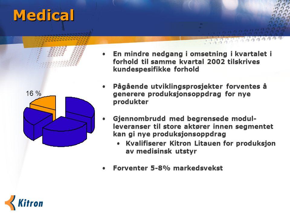 Medical 16 % En mindre nedgang i omsetning i kvartalet i forhold til samme kvartal 2002 tilskrives kundespesifikke forhold Pågående utviklingsprosjekter forventes å generere produksjonsoppdrag for nye produkter Gjennombrudd med begrensede modul- leveranser til store aktører innen segmentet kan gi nye produksjonsoppdrag Kvalifiserer Kitron Litauen for produksjon av medisinsk utstyr Forventer 5-8% markedsvekst En mindre nedgang i omsetning i kvartalet i forhold til samme kvartal 2002 tilskrives kundespesifikke forhold Pågående utviklingsprosjekter forventes å generere produksjonsoppdrag for nye produkter Gjennombrudd med begrensede modul- leveranser til store aktører innen segmentet kan gi nye produksjonsoppdrag Kvalifiserer Kitron Litauen for produksjon av medisinsk utstyr Forventer 5-8% markedsvekst