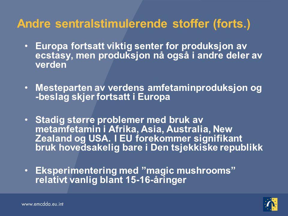 Andre sentralstimulerende stoffer (forts.) Europa fortsatt viktig senter for produksjon av ecstasy, men produksjon nå også i andre deler av verden Mes