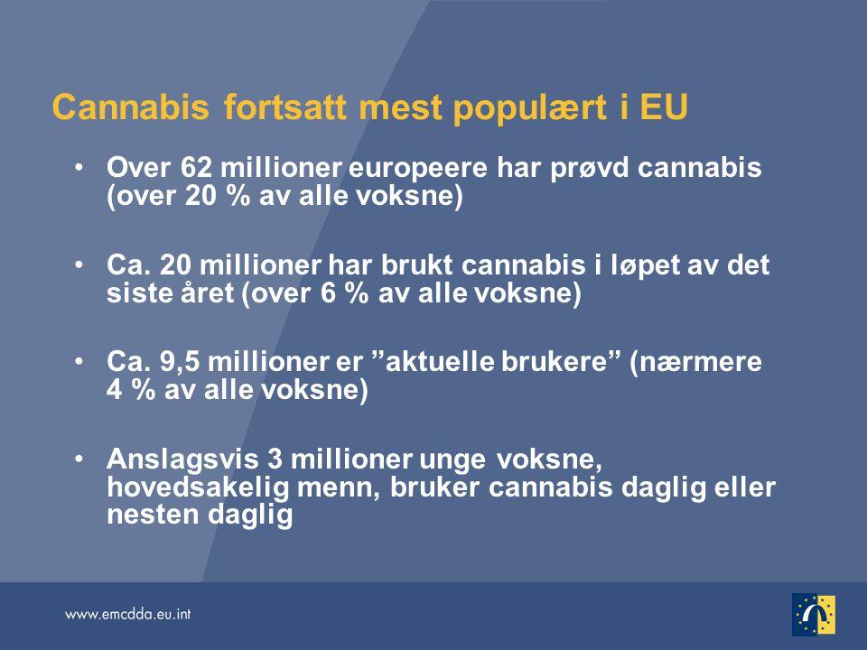 Cannabis fortsatt mest populært i EU Over 62 millioner europeere har prøvd cannabis (over 20 % av alle voksne) Ca. 20 millioner har brukt cannabis i l