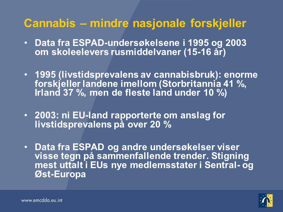 Cannabis – mindre nasjonale forskjeller Data fra ESPAD-undersøkelsene i 1995 og 2003 om skoleelevers rusmiddelvaner (15-16 år) 1995 (livstidsprevalens