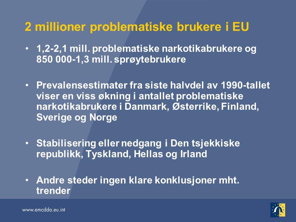 2 millioner problematiske brukere i EU 1,2-2,1 mill. problematiske narkotikabrukere og 850 000-1,3 mill. sprøytebrukere Prevalensestimater fra siste h