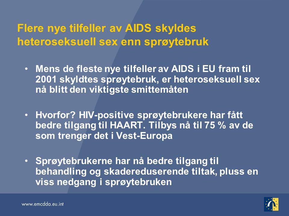 Flere nye tilfeller av AIDS skyldes heteroseksuell sex enn sprøytebruk Mens de fleste nye tilfeller av AIDS i EU fram til 2001 skyldtes sprøytebruk, e