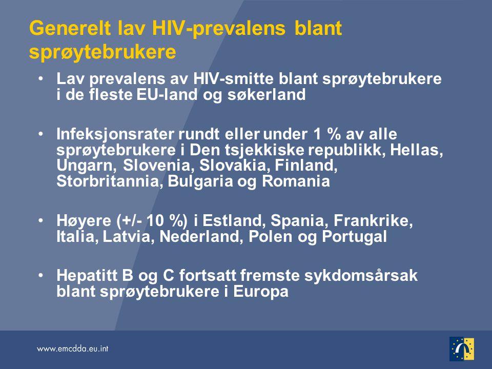 Generelt lav HIV-prevalens blant sprøytebrukere Lav prevalens av HIV-smitte blant sprøytebrukere i de fleste EU-land og søkerland Infeksjonsrater rund