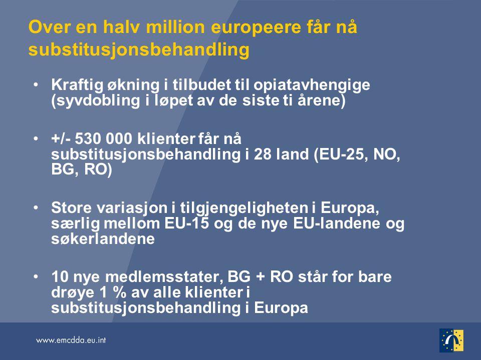 Over en halv million europeere får nå substitusjonsbehandling Kraftig økning i tilbudet til opiatavhengige (syvdobling i løpet av de siste ti årene) +