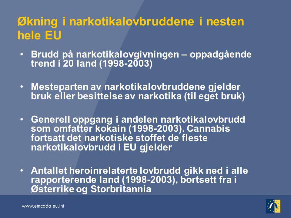 Økning i narkotikalovbruddene i nesten hele EU Brudd på narkotikalovgivningen – oppadgående trend i 20 land (1998-2003) Mesteparten av narkotikalovbru