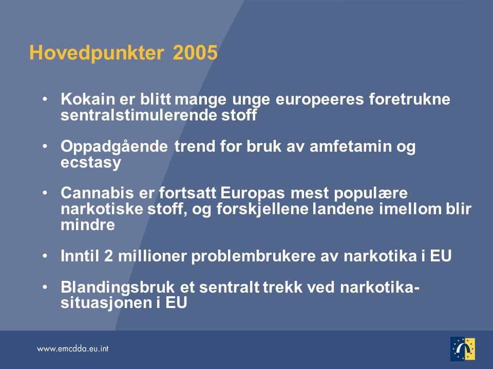 Hovedpunkter 2005 Kokain er blitt mange unge europeeres foretrukne sentralstimulerende stoff Oppadgående trend for bruk av amfetamin og ecstasy Cannab