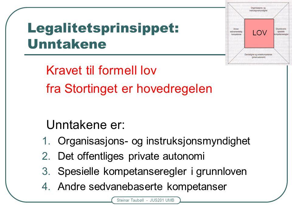 Steinar Taubøll - JUS201 UMB Legalitetsprinsippet: Unntakene Kravet til formell lov fra Stortinget er hovedregelen Unntakene er: 1.Organisasjons- og instruksjonsmyndighet 2.Det offentliges private autonomi 3.Spesielle kompetanseregler i grunnloven 4.Andre sedvanebaserte kompetanser LOV