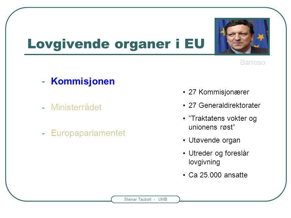 """Steinar Taubøll - UMB Lovgivende organer i EU -Kommisjonen -Ministerrådet -Europaparlamentet 27 Kommisjonærer 27 Generaldirektorater """"Traktatens vokte"""