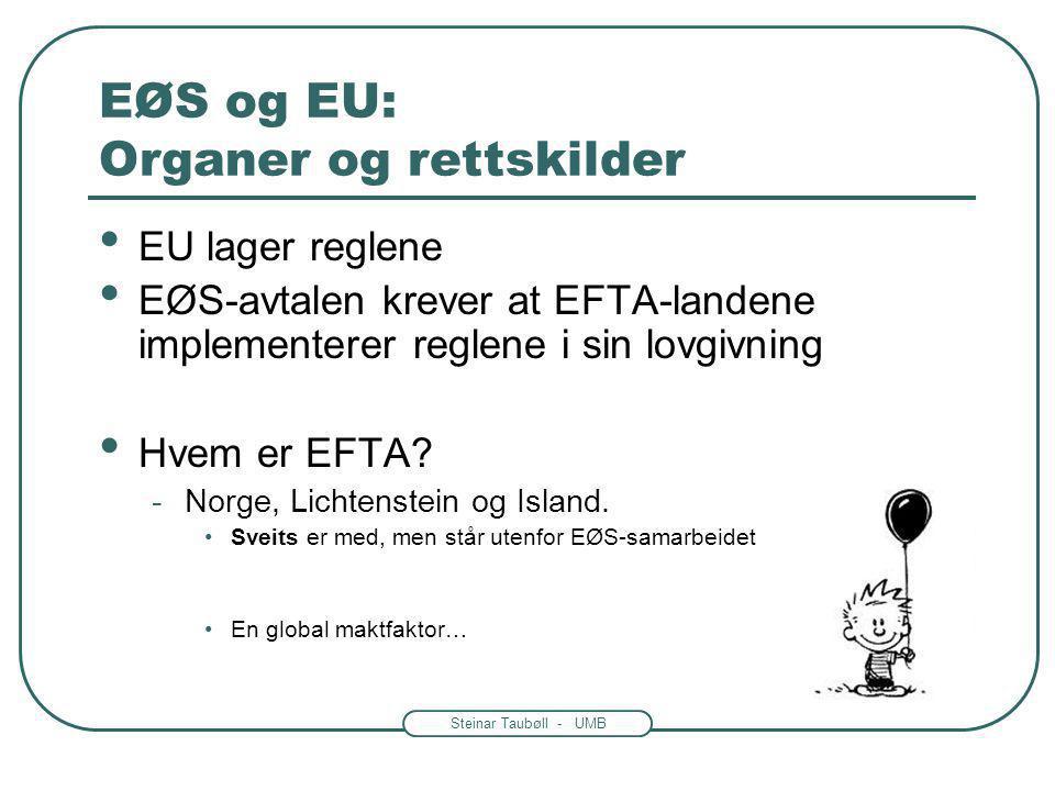 Steinar Taubøll - UMB EØS og EU: Organer og rettskilder EU lager reglene EØS-avtalen krever at EFTA-landene implementerer reglene i sin lovgivning Hve