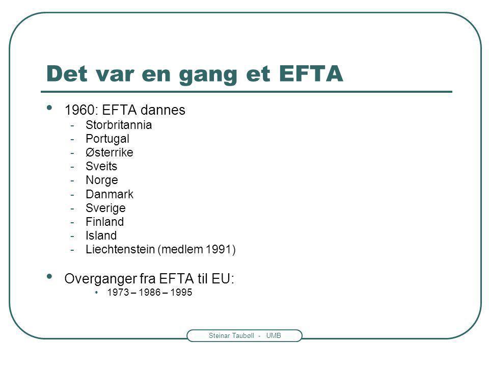 Steinar Taubøll - UMB Det var en gang et EFTA 1960: EFTA dannes -Storbritannia -Portugal -Østerrike -Sveits -Norge -Danmark -Sverige -Finland -Island