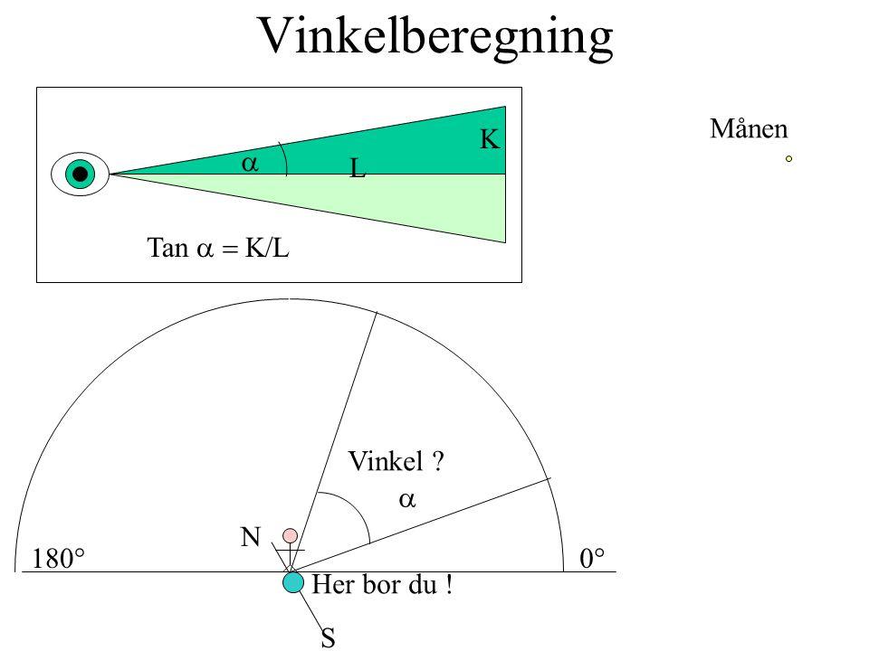 Vinkelberegning Vinkel ? S N 0°180° Månen Her bor du !  Tan  L K L 