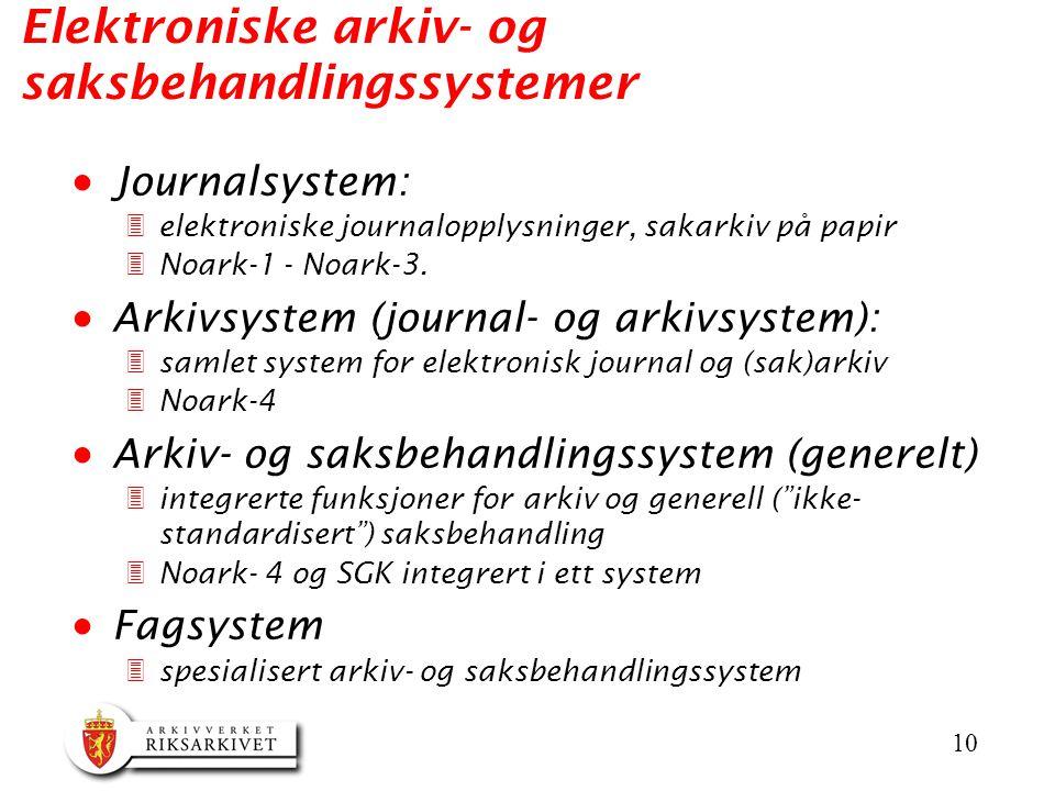 10 Elektroniske arkiv- og saksbehandlingssystemer  Journalsystem: 3elektroniske journalopplysninger, sakarkiv på papir 3Noark-1 - Noark-3.  Arkivsys