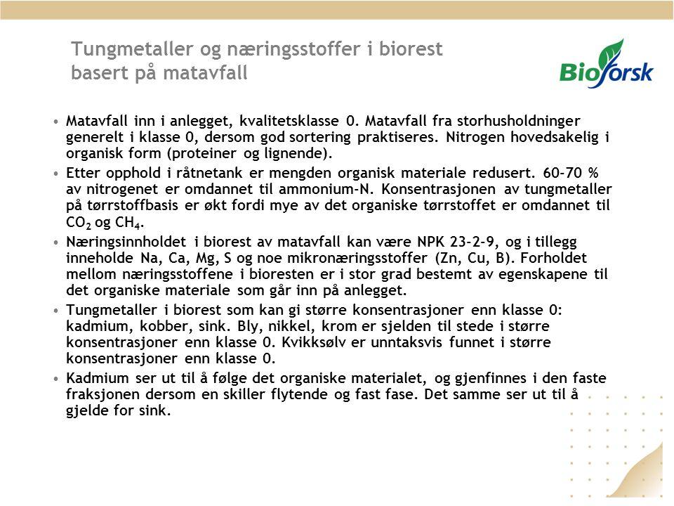 Tungmetaller og næringsstoffer i biorest basert på matavfall Matavfall inn i anlegget, kvalitetsklasse 0. Matavfall fra storhusholdninger generelt i k