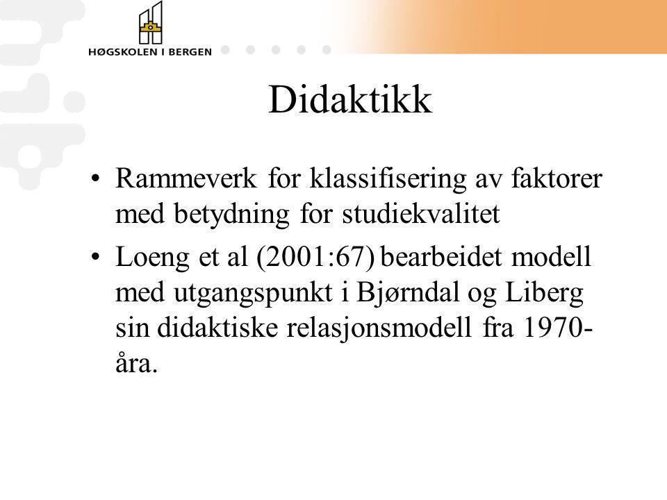 Didaktikk Rammeverk for klassifisering av faktorer med betydning for studiekvalitet Loeng et al (2001:67) bearbeidet modell med utgangspunkt i Bjørnda