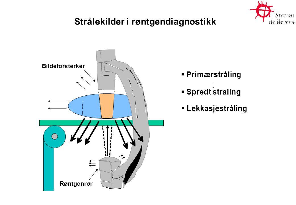  Spredt stråling Strålekilder i røntgendiagnostikk  Lekkasjestråling  Primærstråling Røntgenrør Bildeforsterker